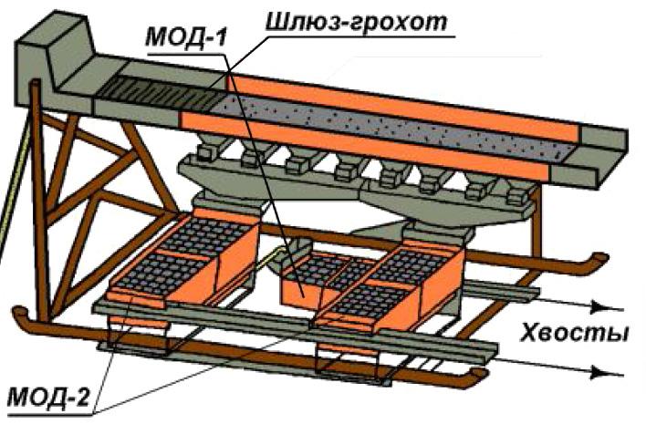 Л18 с 34 - 35 шлюз-грохоты ДЕРОКЕРОВ, ду