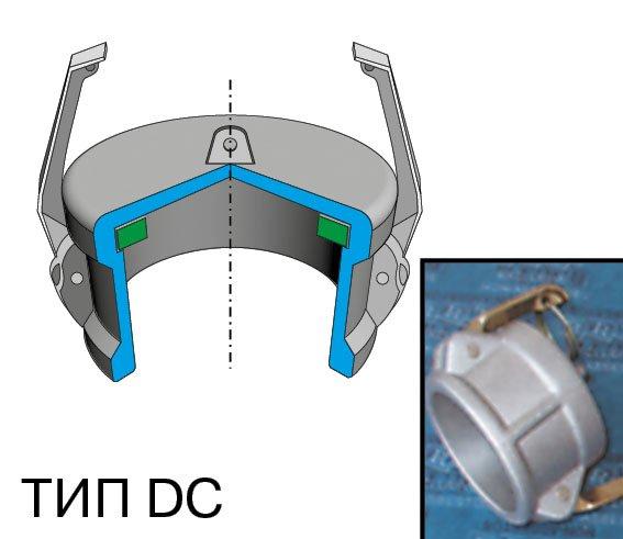 Бысторазъемные соединения камлок тип DC