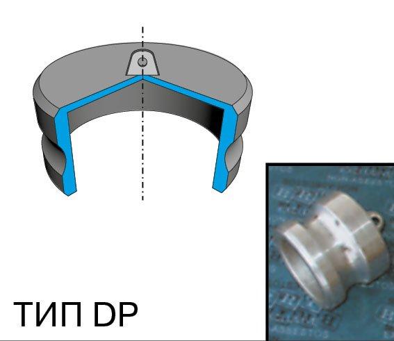 Бысторазъемные соединения камлок тип DP