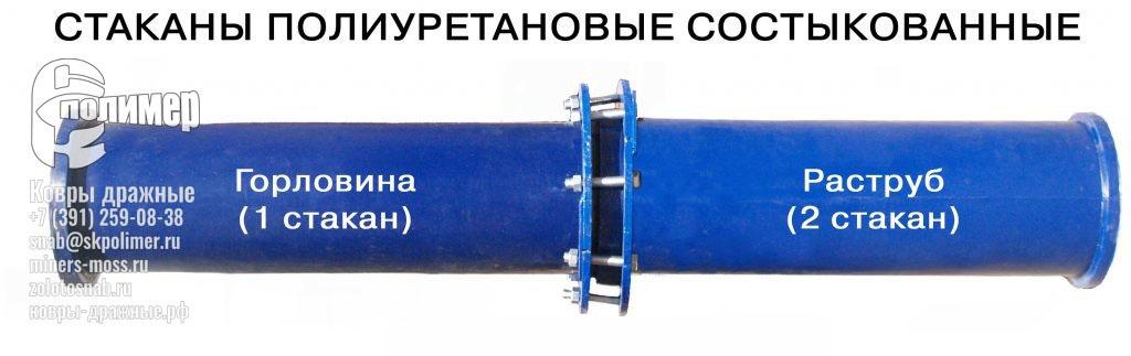 полиуретановые стаканы для ГЭ гидроэлеватора
